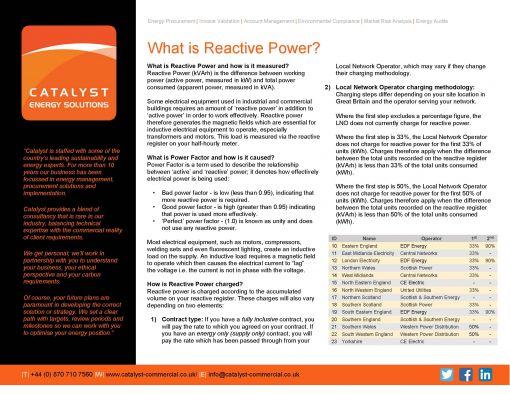 Non-Commodity-Fact_Sheet_Reactive_Power