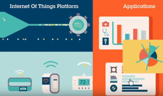 How It Works Internet of Things