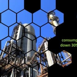 Final energy consumption in Q220
